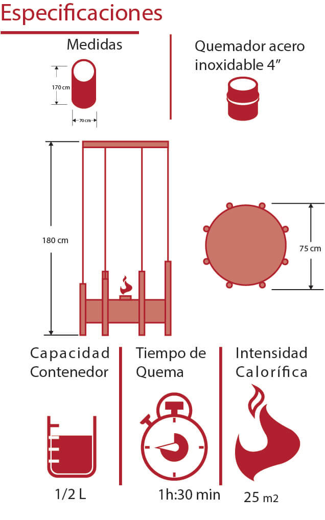 Aranza Chimeneas Portátiles Modernas Baratas Potentes Toluca CDMX Metepec